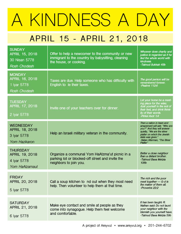 April 15-21, 2018