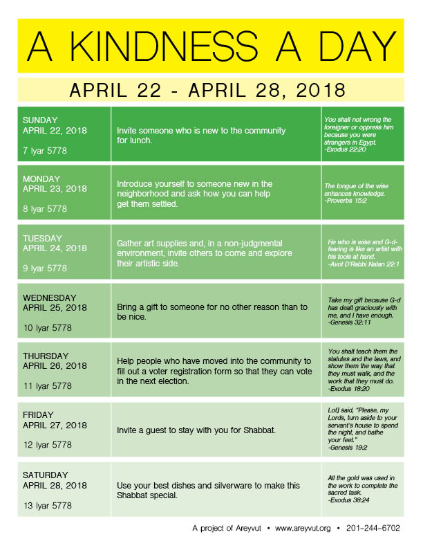April 22-28, 2018