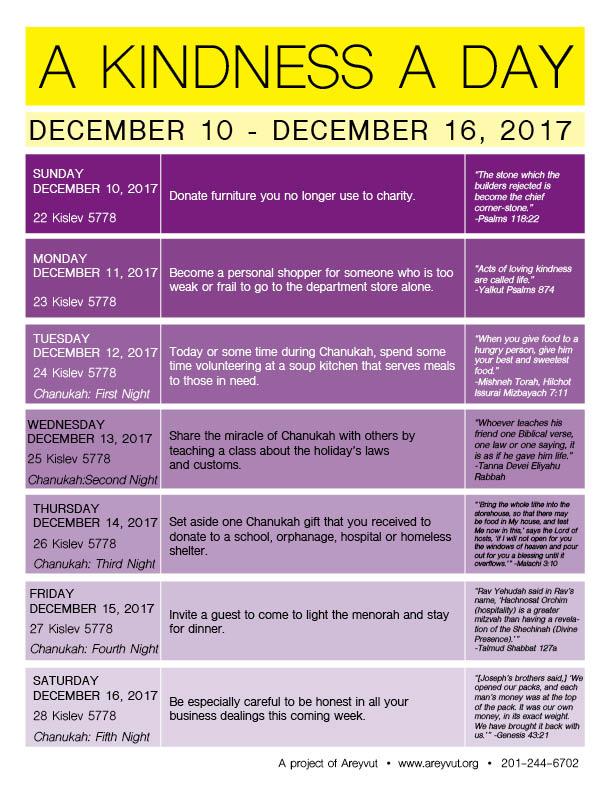 December 10-16, 2017