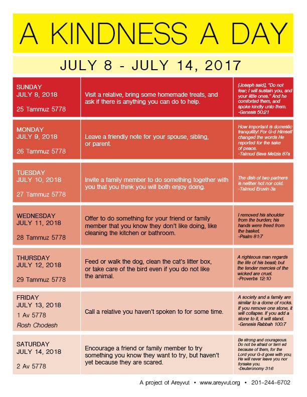 July 8-14, 2018