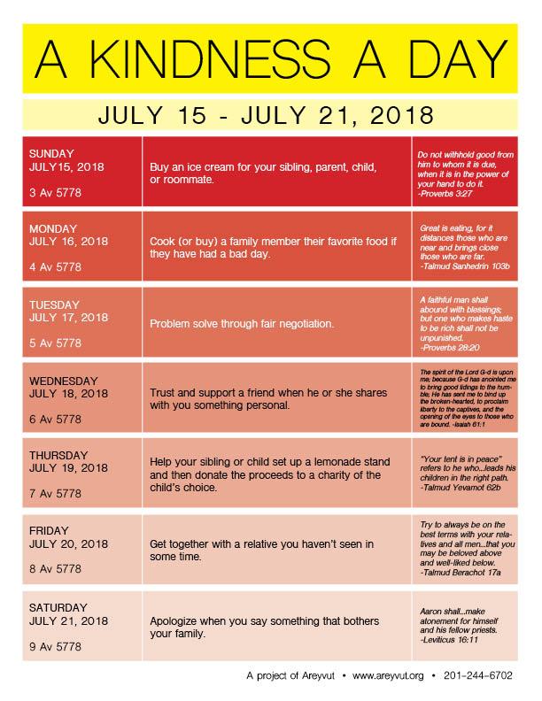 July 15-21, 2018