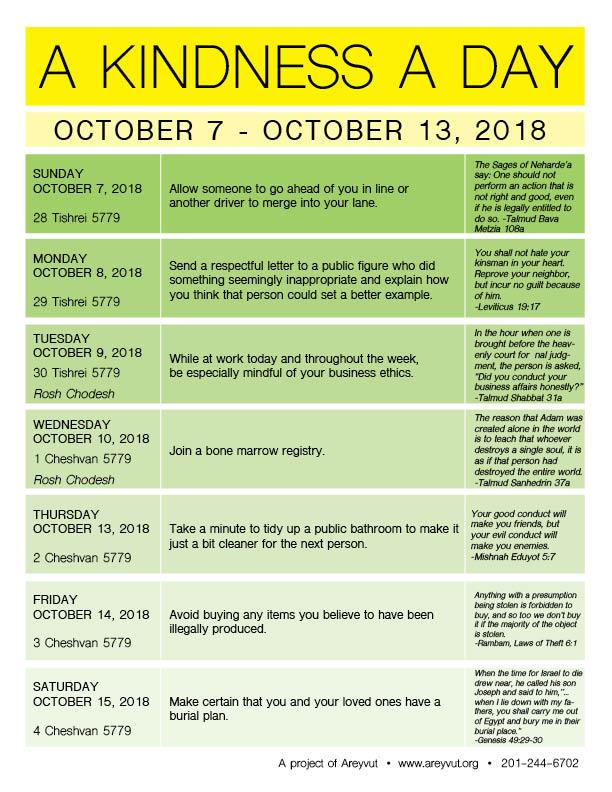 October 7-13, 2018